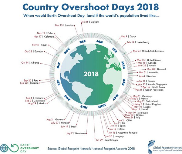Country_overshoot_day.jpg